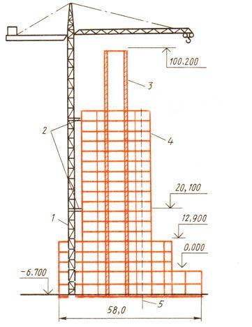 Схема возведения высотного