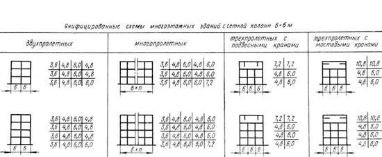 схем многоэтажных