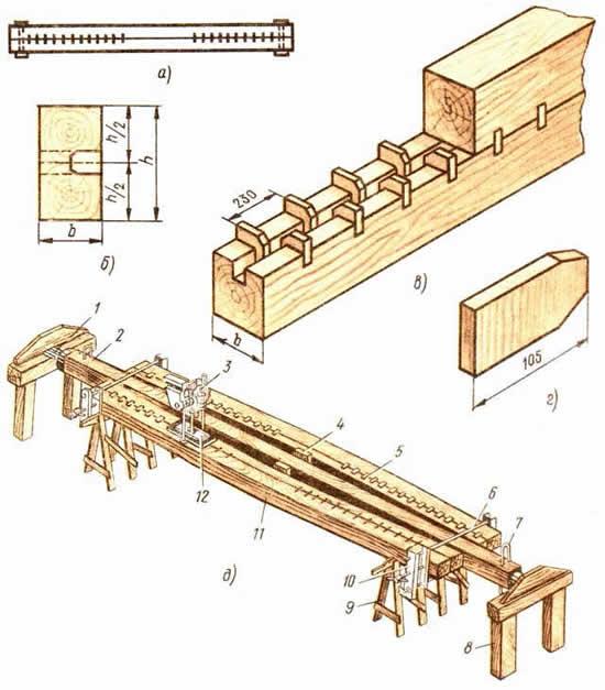 Составные деревянные балки