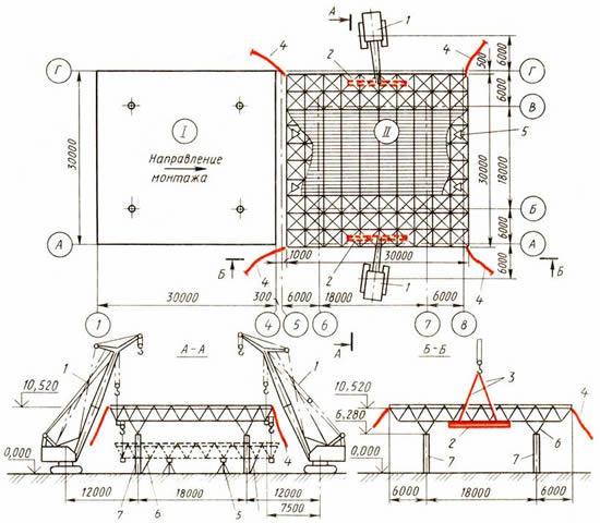 Схема монтажа блока покрытия
