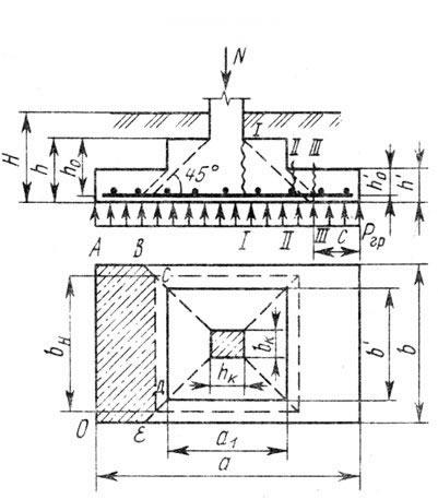 Строительство фундамента монолитная плита Раменский район