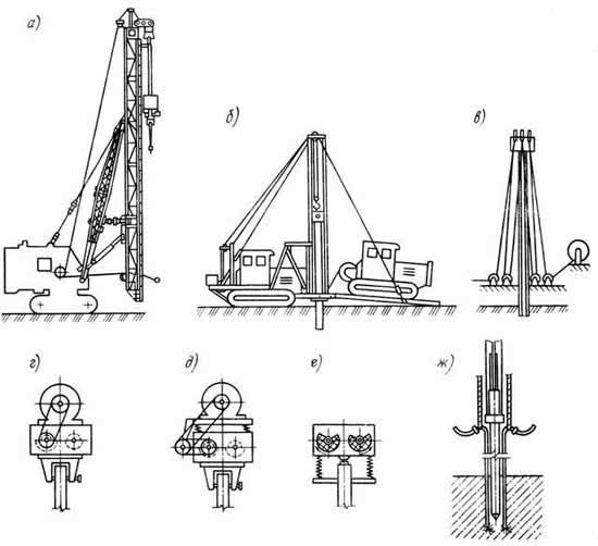 Схемы оборудования для