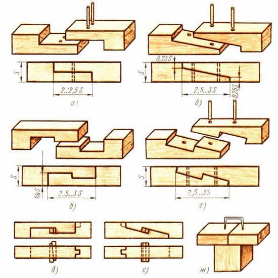 Соединения деревянных деталей своими руками 61