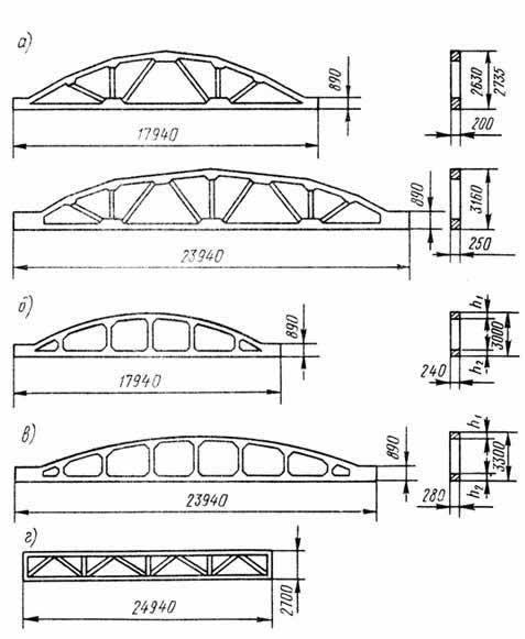 Каркас железобетонной конструкции жби в алдане