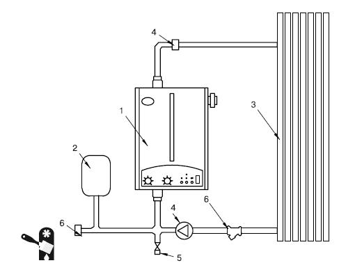 Схема отопления с расширительным баком 93